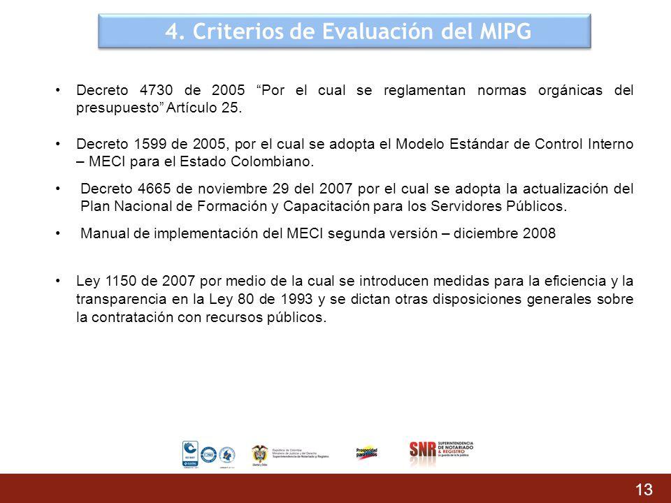 4. Criterios de Evaluación del MIPG 13 Decreto 4730 de 2005 Por el cual se reglamentan normas orgánicas del presupuesto Artículo 25. Decreto 1599 de 2