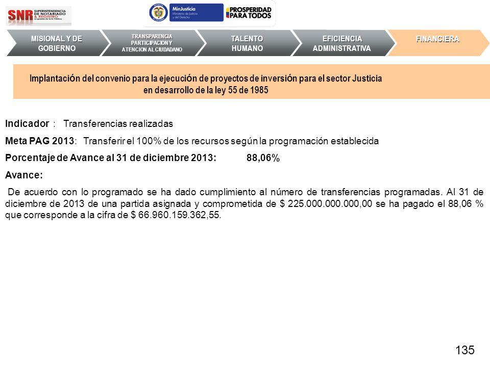 Indicador : Transferencias realizadas Meta PAG 2013: Transferir el 100% de los recursos según la programación establecida Porcentaje de Avance al 31 d