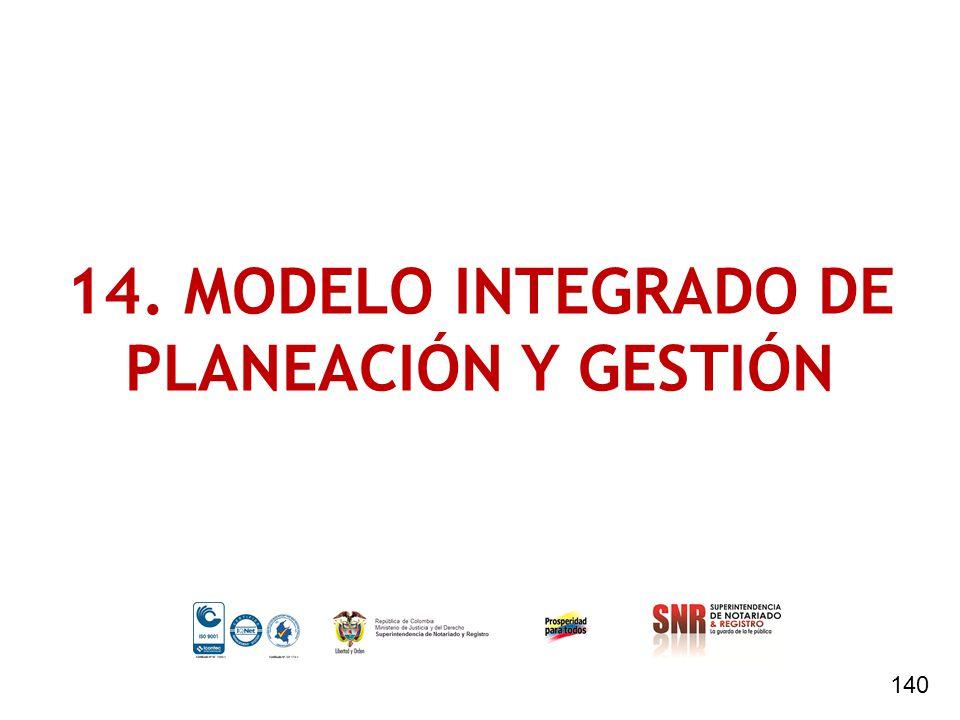 14. MODELO INTEGRADO DE PLANEACIÓN Y GESTIÓN 140
