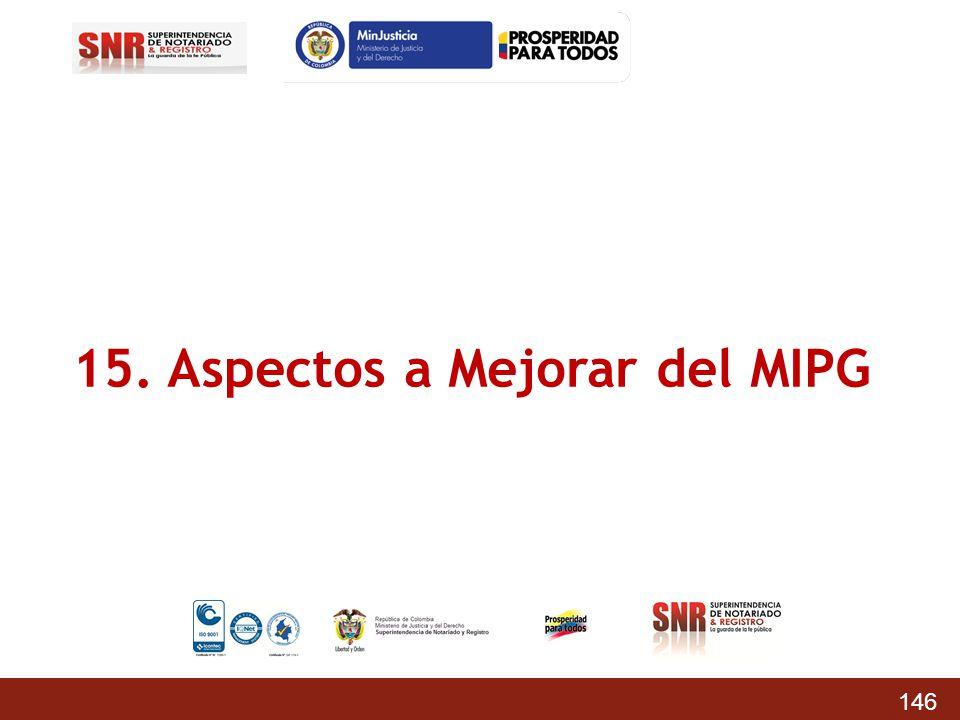 15. Aspectos a Mejorar del MIPG 146