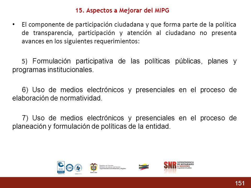 151 El componente de participación ciudadana y que forma parte de la política de transparencia, participación y atención al ciudadano no presenta avan
