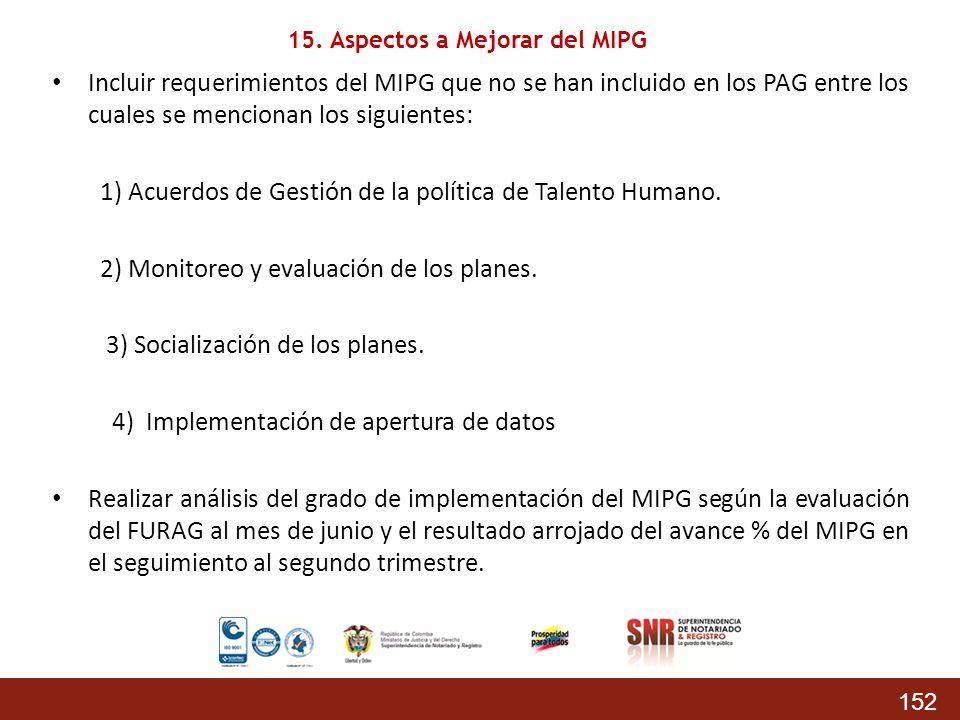 152 Incluir requerimientos del MIPG que no se han incluido en los PAG entre los cuales se mencionan los siguientes: 1) Acuerdos de Gestión de la polít