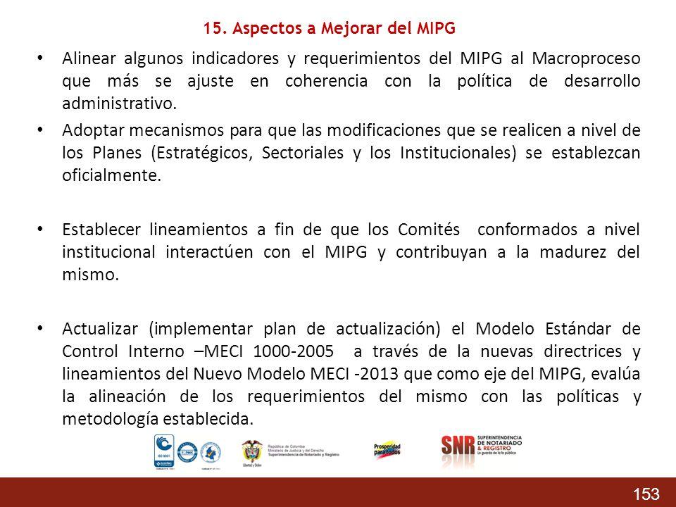 153 Alinear algunos indicadores y requerimientos del MIPG al Macroproceso que más se ajuste en coherencia con la política de desarrollo administrativo