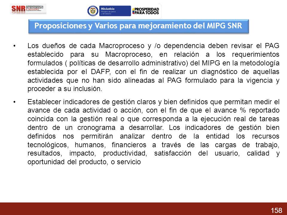 Proposiciones y Varios para mejoramiento del MIPG SNR Los dueños de cada Macroproceso y /o dependencia deben revisar el PAG establecido para su Macrop