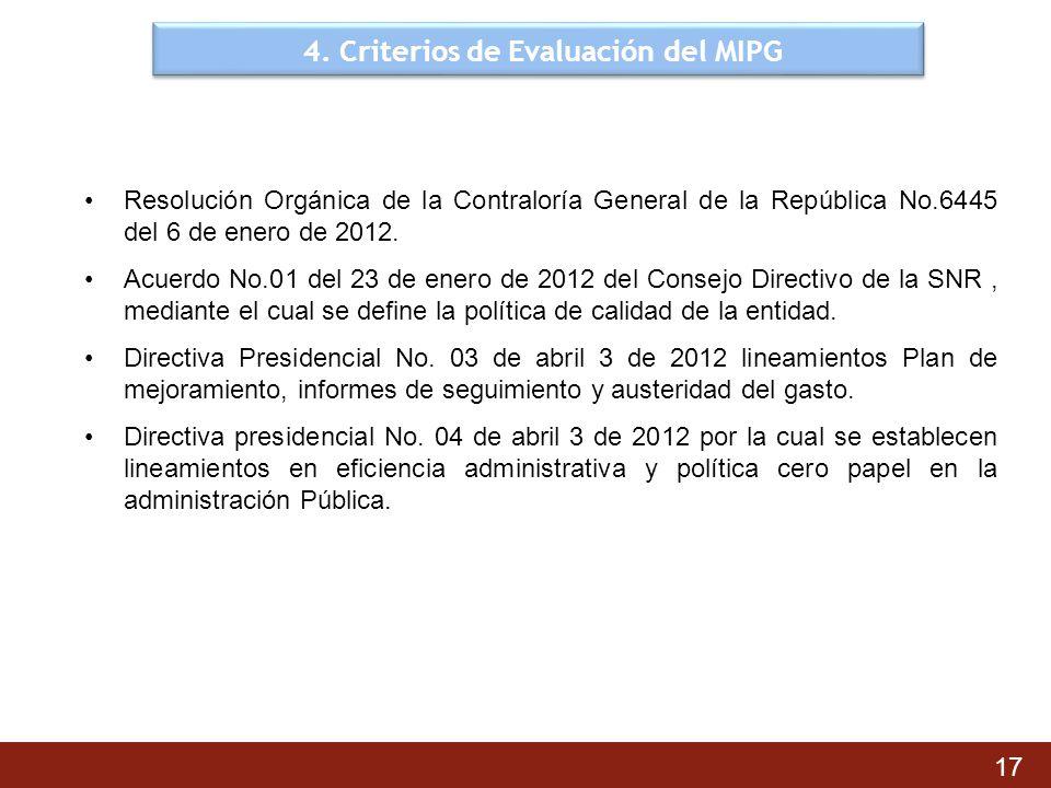 4. Criterios de Evaluación del MIPG 17 Resolución Orgánica de la Contraloría General de la República No.6445 del 6 de enero de 2012. Acuerdo No.01 del