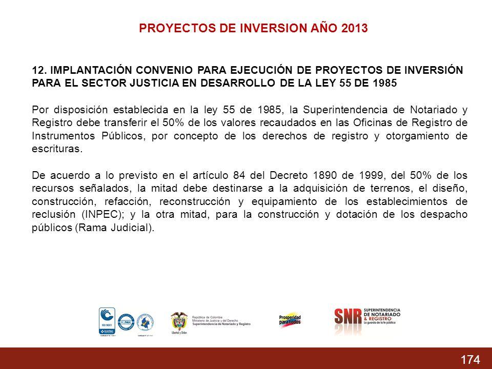 174 PROYECTOS DE INVERSION AÑO 2013 12. IMPLANTACIÓN CONVENIO PARA EJECUCIÓN DE PROYECTOS DE INVERSIÓN PARA EL SECTOR JUSTICIA EN DESARROLLO DE LA LEY