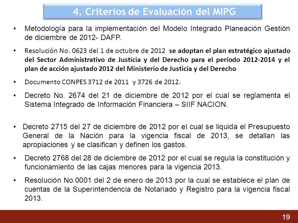 4. Criterios de Evaluación del MIPG Metodología para la implementación del Modelo Integrado Planeación Gestión de diciembre de 2012- DAFP. Resolución