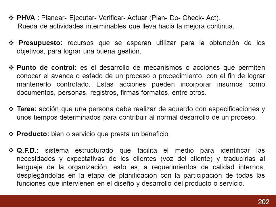 202 % Acumulado prog.: 74,37% % Acumulado Ejecutado: 68,04 % PHVA : Planear- Ejecutar- Verificar- Actuar (Plan- Do- Check- Act). Rueda de actividades