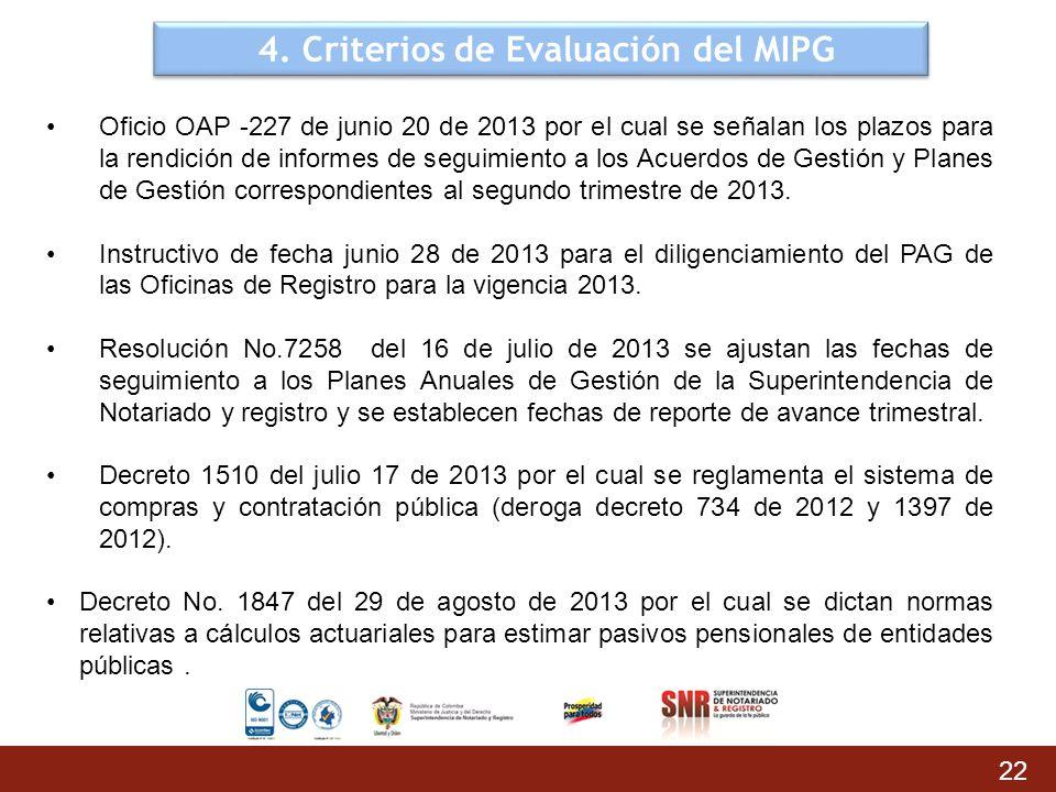 4. Criterios de Evaluación del MIPG 22 Oficio OAP -227 de junio 20 de 2013 por el cual se señalan los plazos para la rendición de informes de seguimie