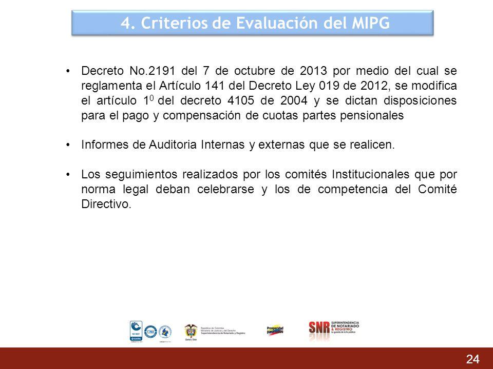4. Criterios de Evaluación del MIPG 24 Decreto No.2191 del 7 de octubre de 2013 por medio del cual se reglamenta el Artículo 141 del Decreto Ley 019 d