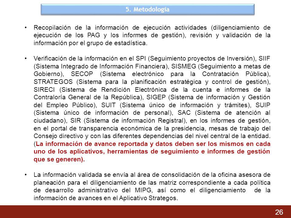 5. Metodología 26 Recopilación de la información de ejecución actividades (diligenciamiento de ejecución de los PAG y los informes de gestión), revisi