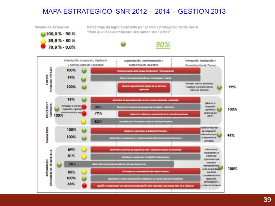 39 MAPA ESTRATEGICO SNR 2012 – 2014 – GESTION 2013
