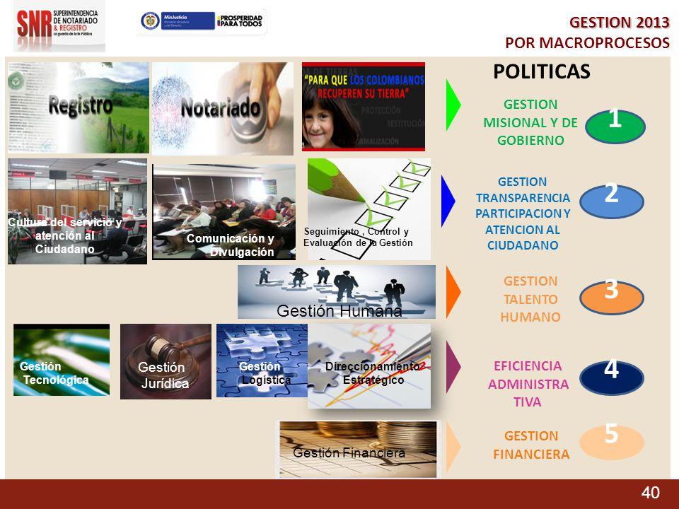 GESTION 2013 POR MACROPROCESOS GESTION MISIONAL Y DE GOBIERNO GESTION TRANSPARENCIA PARTICIPACION Y ATENCION AL CIUDADANO POLITICAS Cultura del servic