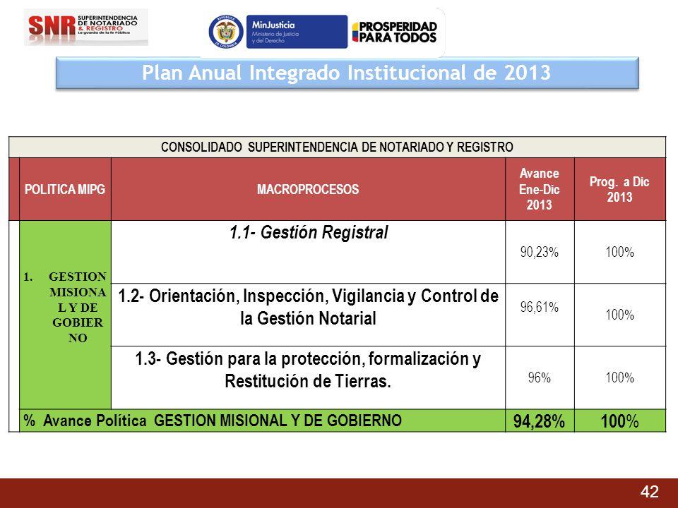 CONSOLIDADO SUPERINTENDENCIA DE NOTARIADO Y REGISTRO POLITICA MIPGMACROPROCESOS Avance Ene-Dic 2013 Prog. a Dic 2013 1.GESTION MISIONA L Y DE GOBIER N