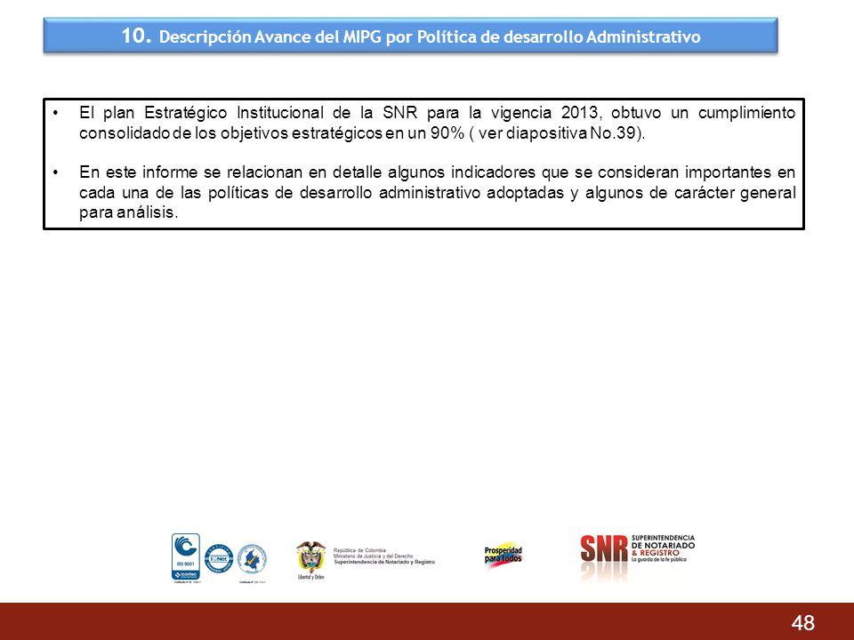 10. Descripción Avance del MIPG por Política de desarrollo Administrativo 48 El plan Estratégico Institucional de la SNR para la vigencia 2013, obtuvo