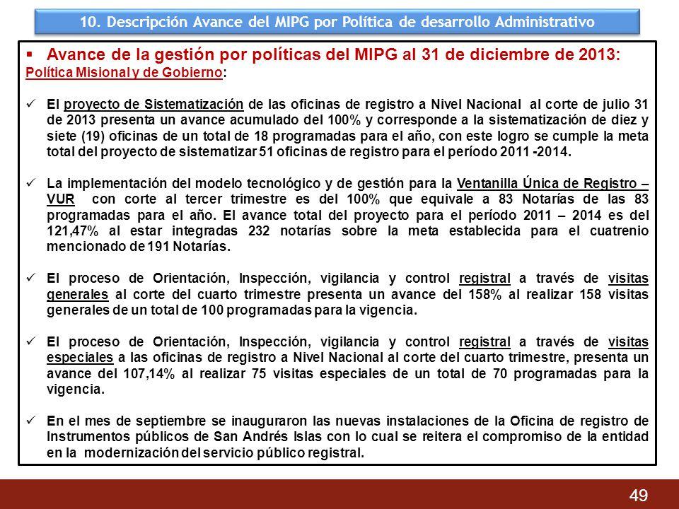 10. Descripción Avance del MIPG por Política de desarrollo Administrativo 49 Avance de la gestión por políticas del MIPG al 31 de diciembre de 2013: P