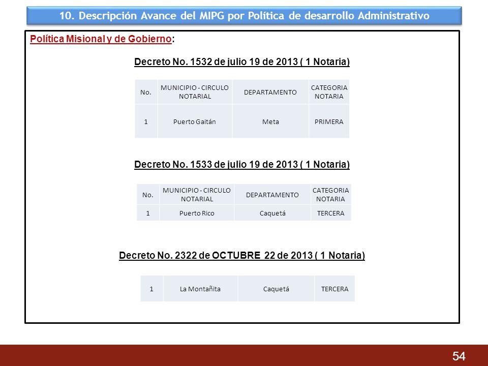 10. Descripción Avance del MIPG por Política de desarrollo Administrativo 54 Política Misional y de Gobierno: Decreto No. 1532 de julio 19 de 2013 ( 1
