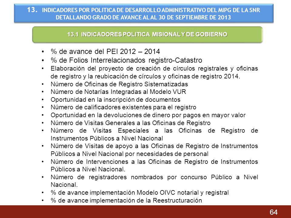64 13. INDICADORES POR POLITICA DE DESARROLLO ADMINISTRATIVO DEL MIPG DE LA SNR DETALLANDO GRADO DE AVANCE AL AL 30 DE SEPTIEMBRE DE 2013 13.1 INDICAD