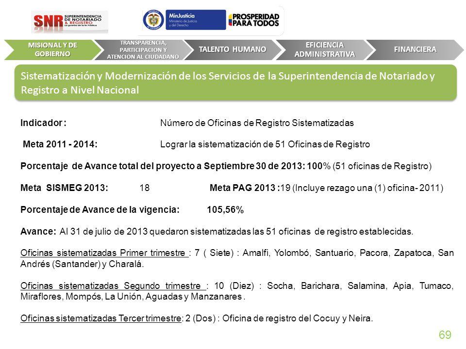 Indicador : Número de Oficinas de Registro Sistematizadas Meta 2011 - 2014:Lograr la sistematización de 51 Oficinas de Registro Porcentaje de Avance t