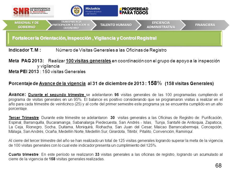 Indicador T. M : Número de Visitas Generales a las Oficinas de Registro Meta PAG 2013: Realizar 100 visitas generales en coordinación con el grupo de