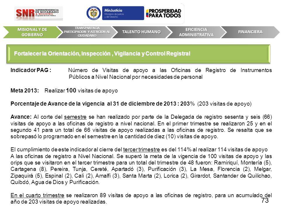 Indicador PAG : Número de Visitas de apoyo a las Oficinas de Registro de Instrumentos Públicos a Nivel Nacional por necesidades de personal Meta 2013: