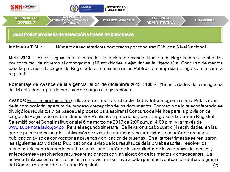 Indicador T. M : Número de registradores nombrados por concurso Público a Nivel Nacional Meta 2013: Hacer seguimiento al indicador del tablero de mand