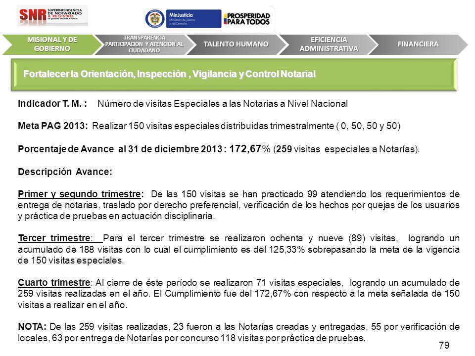 Indicador T. M. : Número de visitas Especiales a las Notarias a Nivel Nacional Meta PAG 2013: Realizar 150 visitas especiales distribuidas trimestralm
