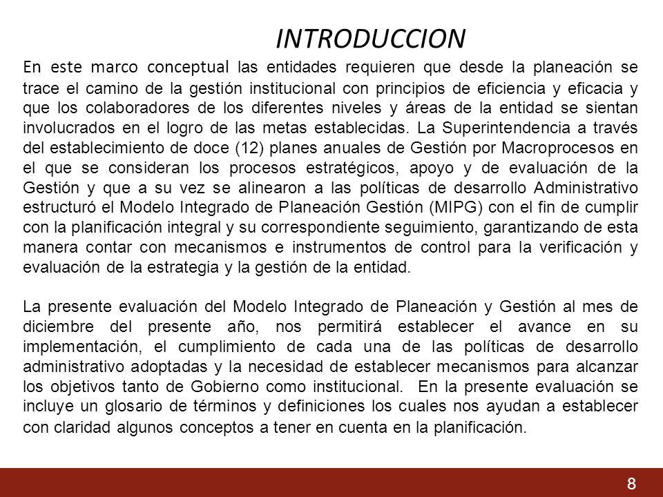 INTRODUCCION En este marco conceptual las entidades requieren que desde la planeación se trace el camino de la gestión institucional con principios de