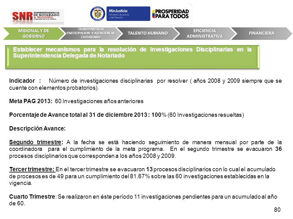 Indicador : Número de investigaciones disciplinarias por resolver ( años 2008 y 2009 siempre que se cuente con elementos probatorios). Meta PAG 2013: