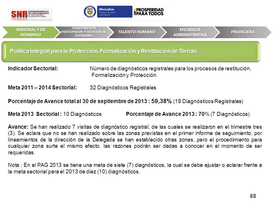 Indicador Sectorial: Número de diagnósticos registrales para los procesos de restitución, Formalización y Protección. Meta 2011 – 2014 Sectorial: 32 D
