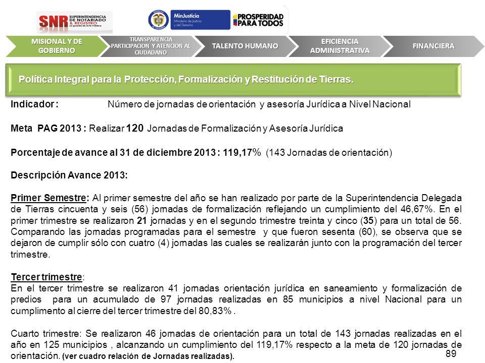 Indicador : Número de jornadas de orientación y asesoría Jurídica a Nivel Nacional Meta PAG 2013 : Realizar 120 Jornadas de Formalización y Asesoría J