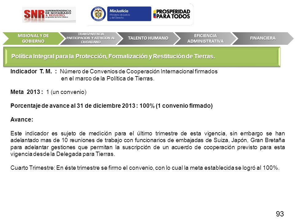 Indicador T. M. : Número de Convenios de Cooperación Internacional firmados en el marco de la Política de Tierras. Meta 2013 : 1 (un convenio) Porcent