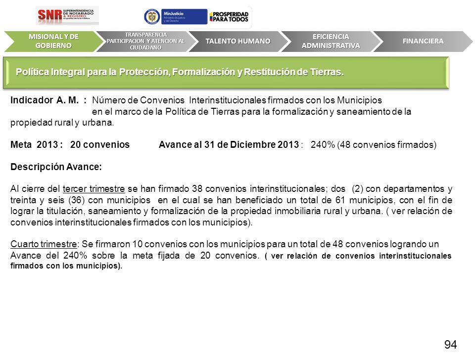 Indicador A. M. : Número de Convenios Interinstitucionales firmados con los Municipios en el marco de la Política de Tierras para la formalización y s