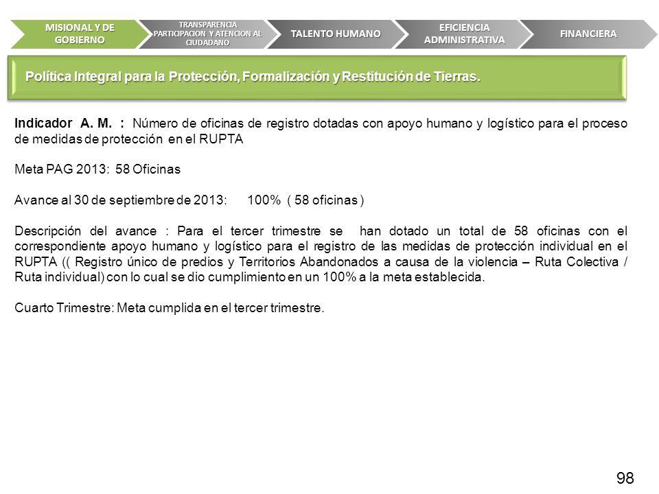 Indicador A. M. : Número de oficinas de registro dotadas con apoyo humano y logístico para el proceso de medidas de protección en el RUPTA Meta PAG 20