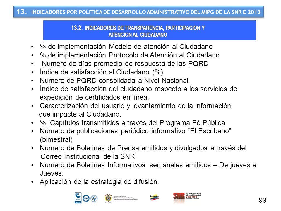 99 13.2. INDICADORES DE TRANSPARENCIA, PARTICIPACION Y ATENCION AL CIUDADANO 13. INDICADORES POR POLITICA DE DESARROLLO ADMINISTRATIVO DEL MIPG DE LA