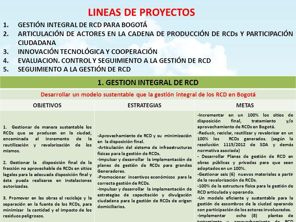 LINEAS DE PROYECTOS 1.GESTIÓN INTEGRAL DE RCD PARA BOGOTÁ 2.ARTICULACIÓN DE ACTORES EN LA CADENA DE PRODUCCIÓN DE RCDs Y PARTICIPACIÓN CIUDADANA 3.INN