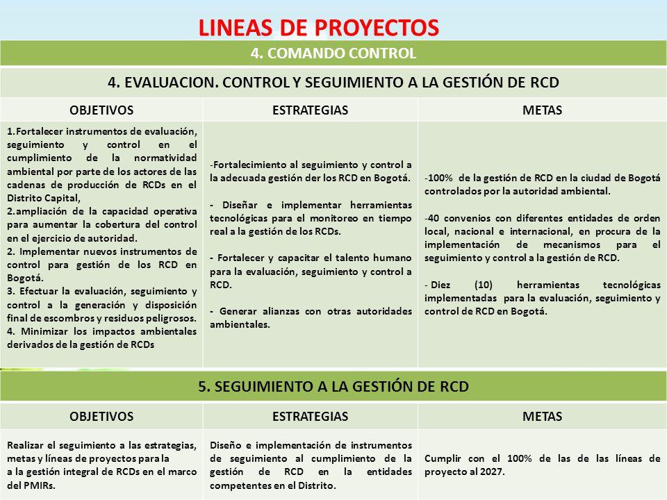 LINEAS DE PROYECTOS 4. COMANDO CONTROL 4. EVALUACION. CONTROL Y SEGUIMIENTO A LA GESTIÓN DE RCD OBJETIVOSESTRATEGIASMETAS 1.Fortalecer instrumentos de