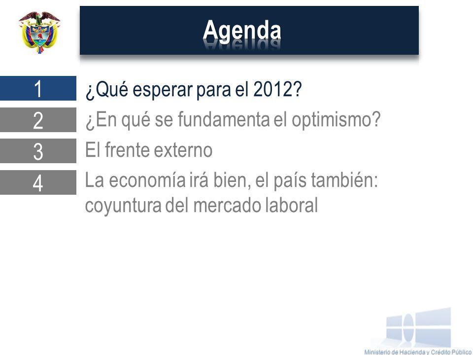 Fuente: Ministerio de Hacienda y Crédito Público Desde comienzos del año se esperaba estabilidad en AL y un mayor deterioro en UE ¿Qué esperar para el 2012.