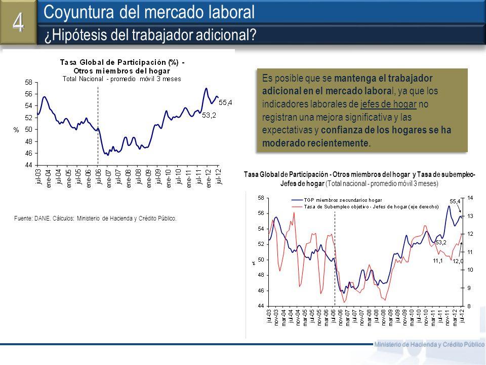 Ministerio de Hacienda y Crédito Público mejor desempeño para el segundo semestre La economía ha comenzado a mostrar evidencias que anticipan un mejor desempeño para el segundo semestre del año.