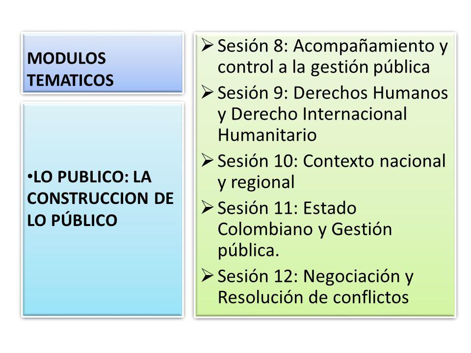 MODULOS TEMATICOS Sesión 8: Acompañamiento y control a la gestión pública Sesión 9: Derechos Humanos y Derecho Internacional Humanitario Sesión 10: Co
