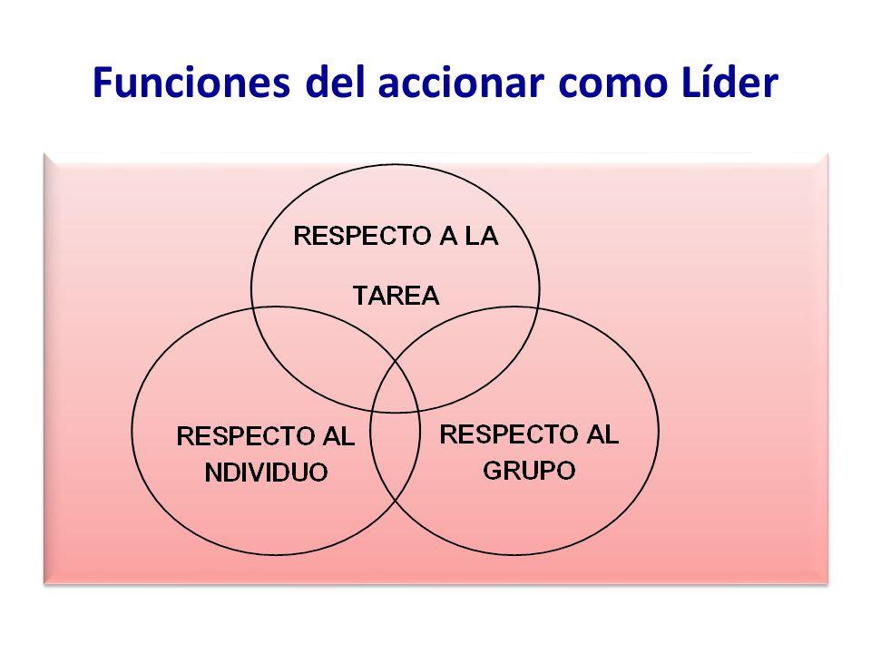Funciones del accionar como Líder