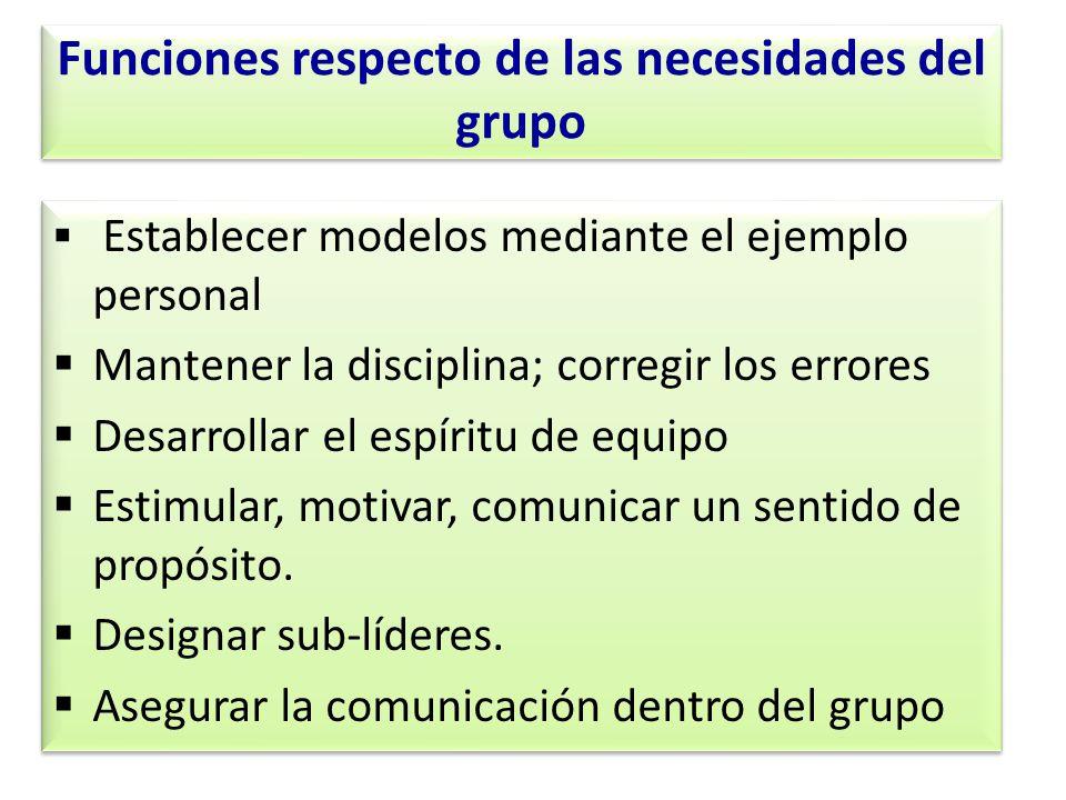 Funciones respecto de las necesidades del grupo Establecer modelos mediante el ejemplo personal Mantener la disciplina; corregir los errores Desarroll