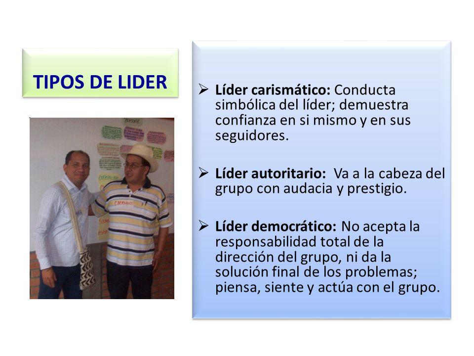 TIPOS DE LIDER Líder carismático: Conducta simbólica del líder; demuestra confianza en si mismo y en sus seguidores. Líder autoritario: Va a la cabeza