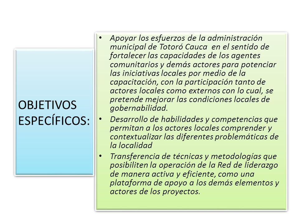 Apoyar los esfuerzos de la administración municipal de Totoró Cauca en el sentido de fortalecer las capacidades de los agentes comunitarios y demás ac