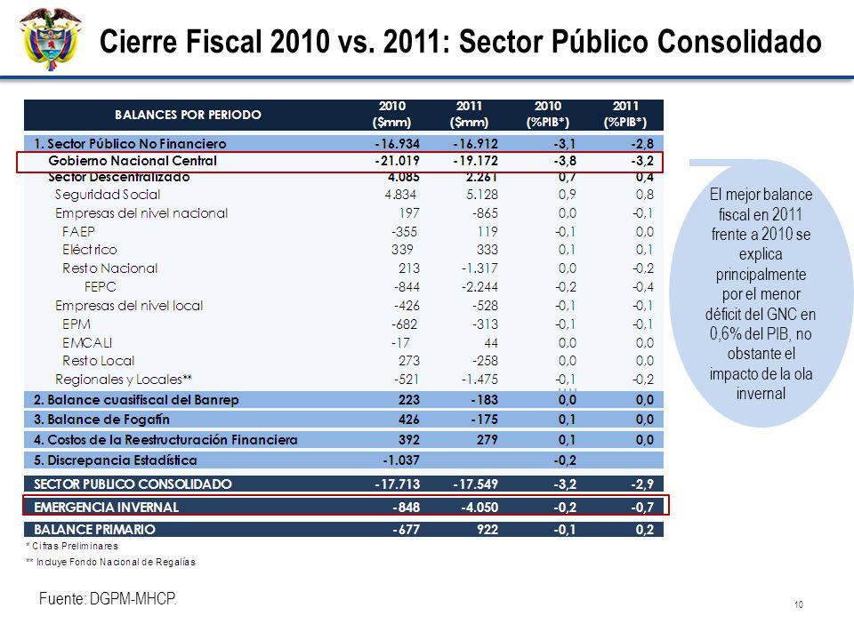 10 Cierre Fiscal 2010 vs. 2011: Sector Público Consolidado Fuente: DGPM-MHCP. El mejor balance fiscal en 2011 frente a 2010 se explica principalmente