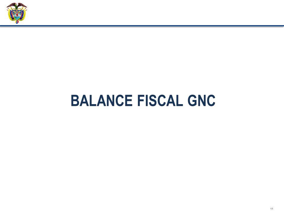 BALANCE FISCAL GNC 11