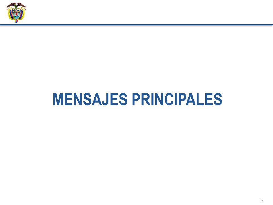 3 El déficit del Sector Público Consolidado (SPC) se redujo a 2.9% vs.