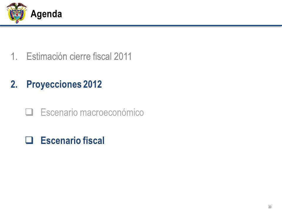 Agenda 1.Estimación cierre fiscal 2011 2.Proyecciones 2012 Escenario macroeconómico Escenario fiscal 20
