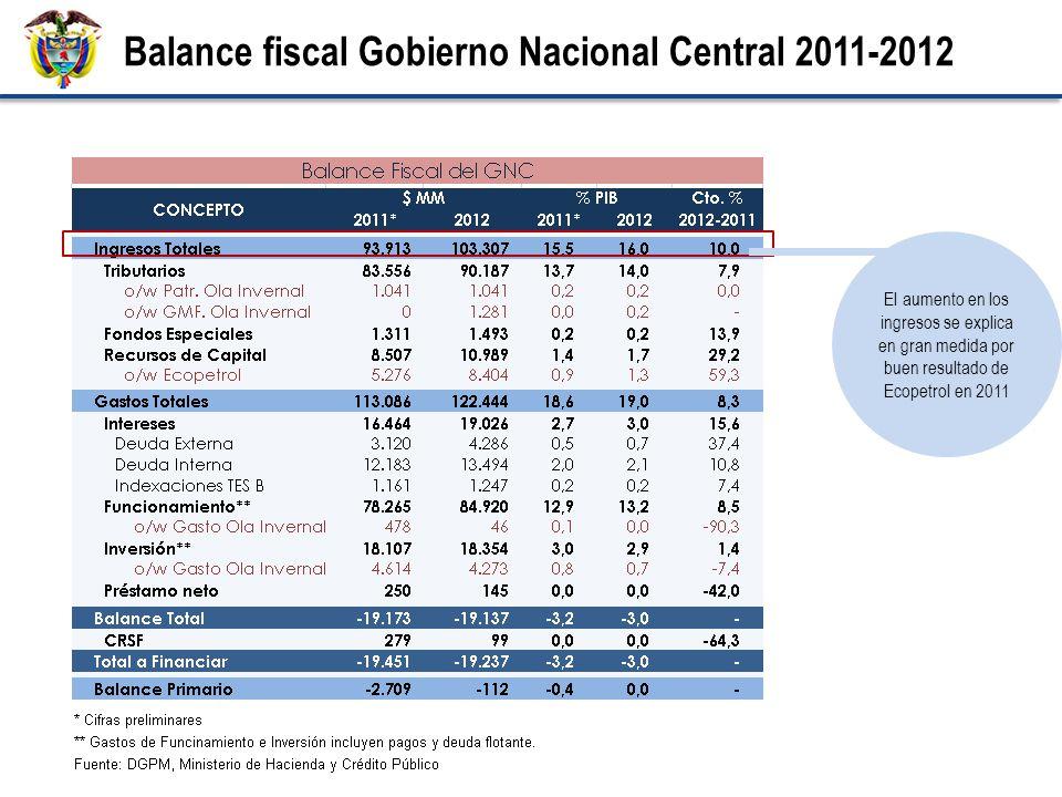 Balance fiscal Gobierno Nacional Central 2011-2012 El aumento en los ingresos se explica en gran medida por buen resultado de Ecopetrol en 2011