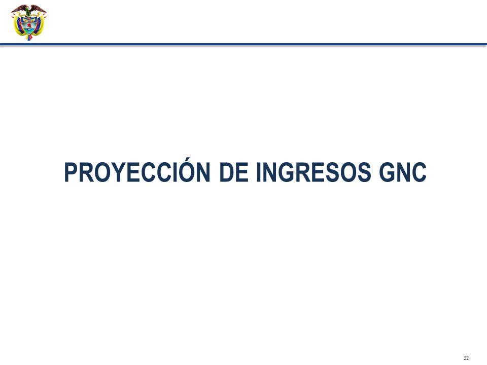 PROYECCIÓN DE INGRESOS GNC 32